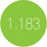 1.183 gr/m2 Peso del hilo