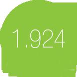 1.924 gr/m2 Peso del hilo