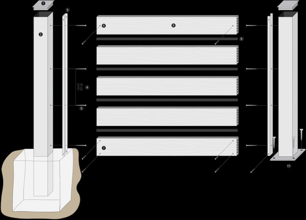 Sistema de montaje de Supradeck ocultación